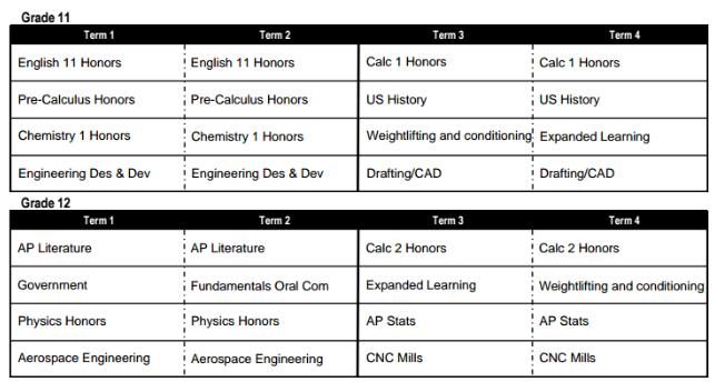 Adam schedule 11-12